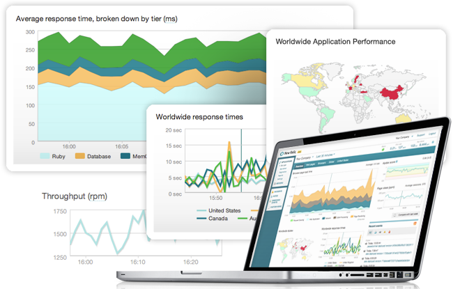 features-performance-analytics
